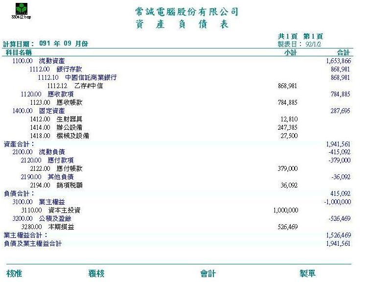 合并财务报表步骤